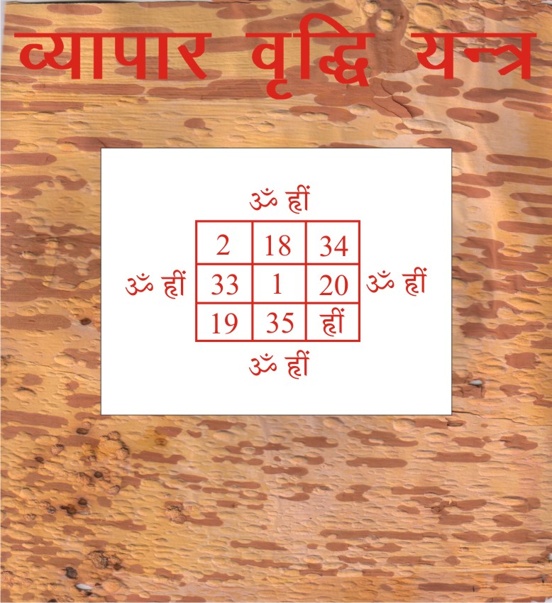 match making kundli in marathi